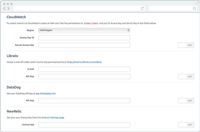 ElephantSQL releases external metrics integration | ElephantSQL